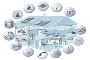 sensores-de-domótica-Conceptos Domótica vivienda inteligente