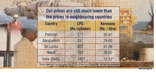 fuel prices in neighbouring countires