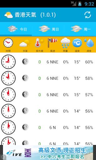 香港天氣|在線上討論香港天氣瞭解澳門天氣以及天氣(共78筆1|2頁)-硬是要APP