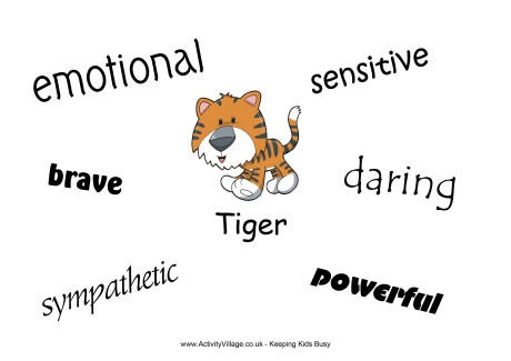 tiger_characteristics