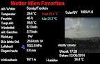Es wird knapp mit dem Dreißiger!  #Wetter #Wien #Wetterwerte