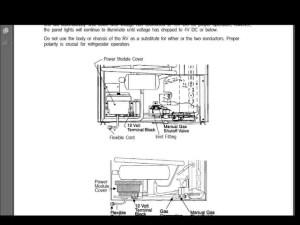 SUNLINE RV TRAILER CAMPER OPERATION MANUALs 430pgs w FRIG