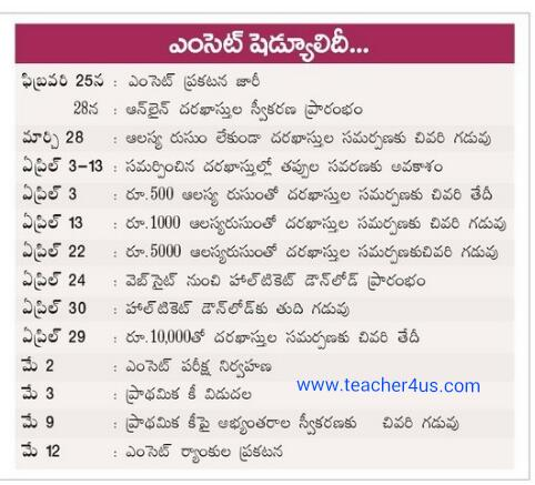 TS EAMCET SCHEDULE