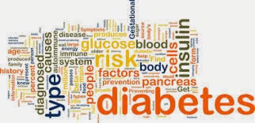 Waspadai Bahaya dan Komplikasi Diabetes