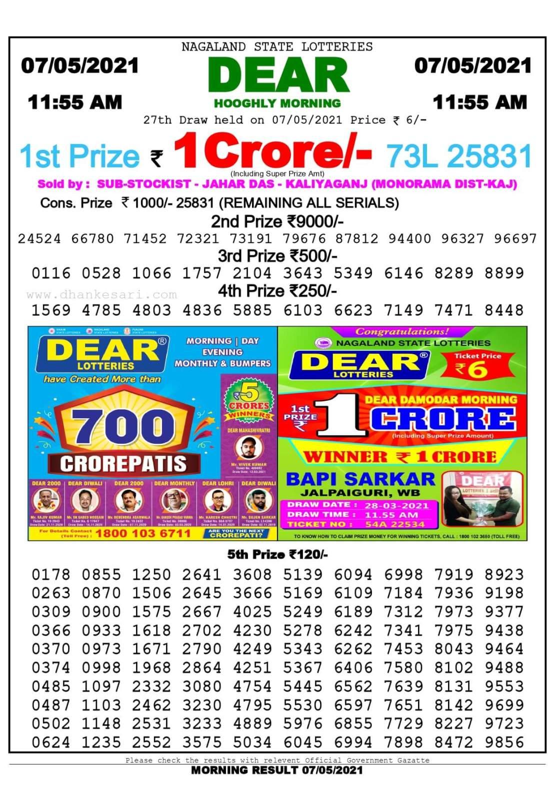 Dhankesari Lottery Sambad Result Today 11:55 AM 7.5.2021