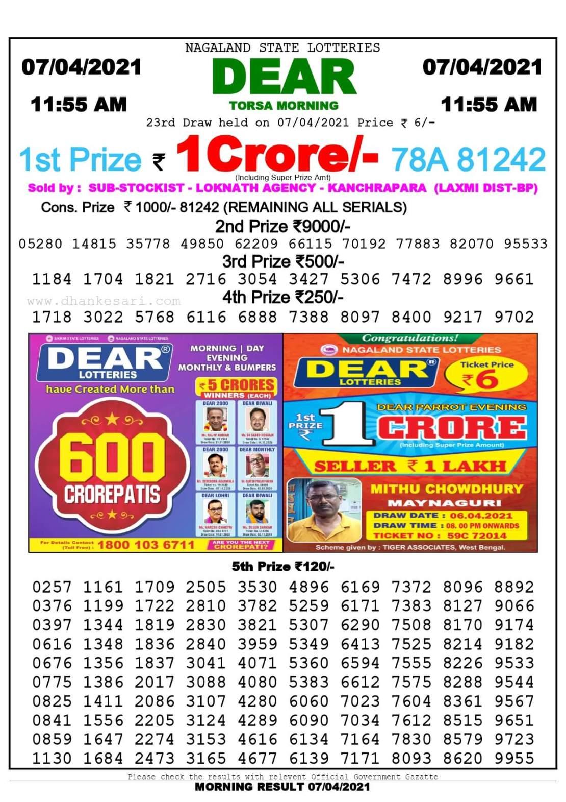 Dhankesari Lottery Sambad Result Today 11:55 AM