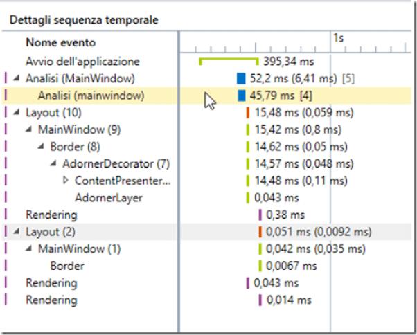 FIGURA 10 thumb1 - Parte due: strumenti per il debug in Visual Studio 2015