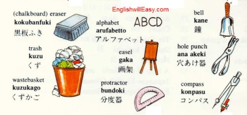 Слоўнік Japonais d'малюнак d'Anglais