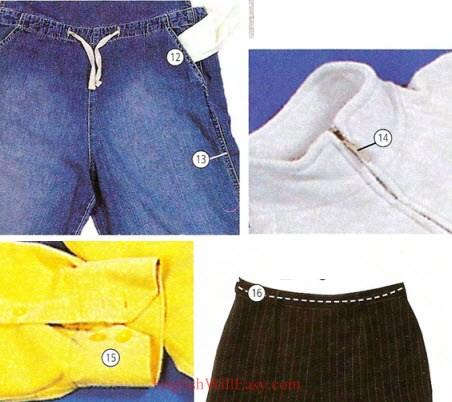 Describiendo ropa-ropa, Diccionario de la manera-imagen