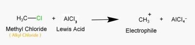 Formation of Electrophile, Friedel Craft Alkylation, crackchemistry