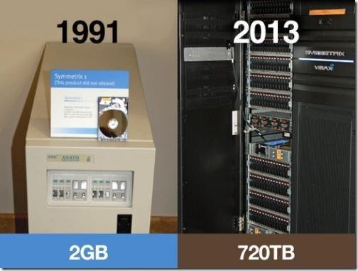 perbedaan kapasitas penyimpanan memory card