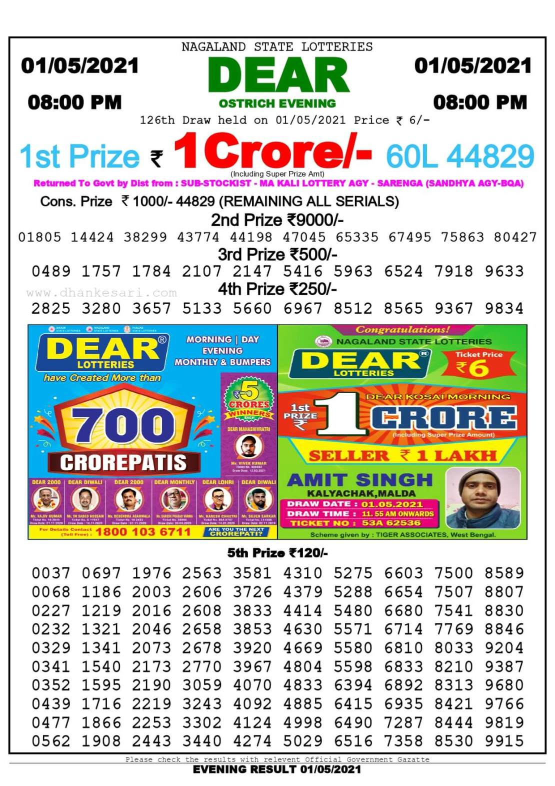 Dhankesari Lottery Sambad Result Today 8:00 PM 1.5.2021