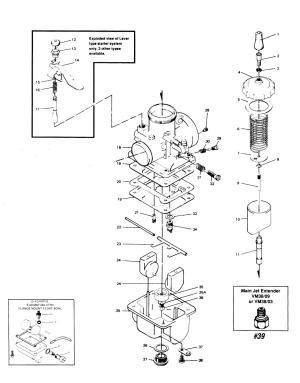 Aku jiwa & Honda NSR 150: karburator