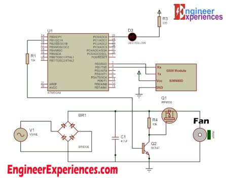 Circuit Diagram of Fan Speed Control GSM Based