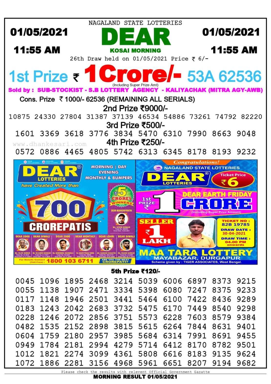 Dhankesari Lottery Sambad Result Today 11:55 AM 1.5.2021