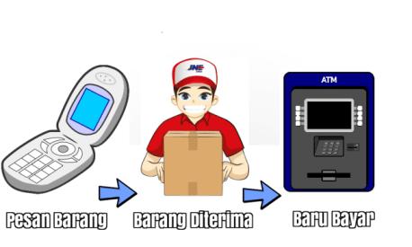 Agen Ace Maxs Bogor
