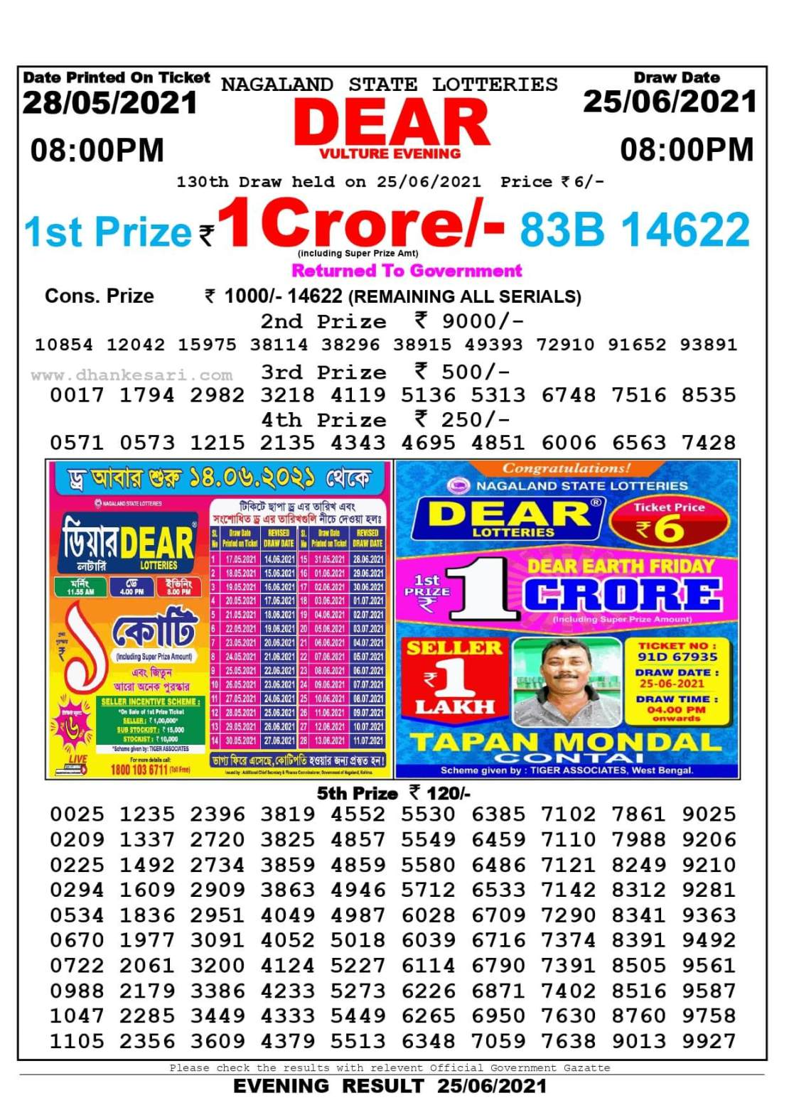Nagaland State Lottery Result Today 8:00 PM 25.6.2021