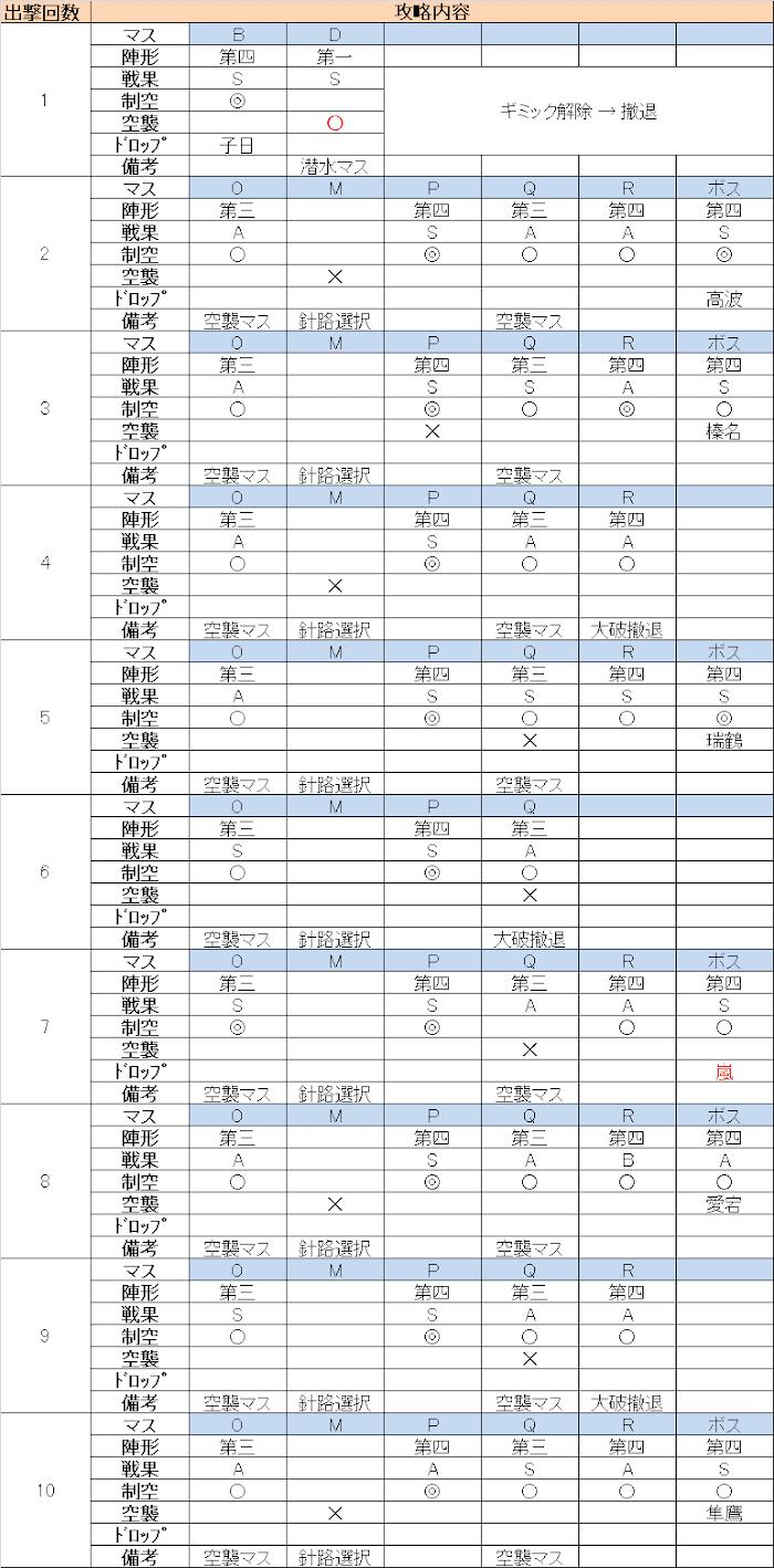 艦これ_2017年_秋イベ_E3_00.png