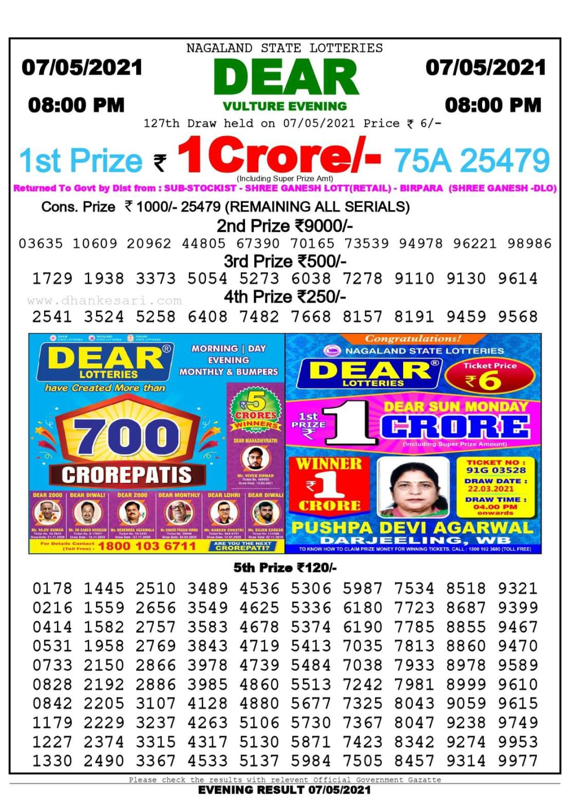 Dhankesari Lottery Sambad Result Today 8:00 PM 7.5.2021