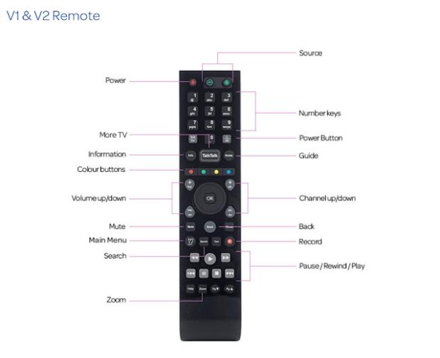 Talktalk V1 & V2 Remote control