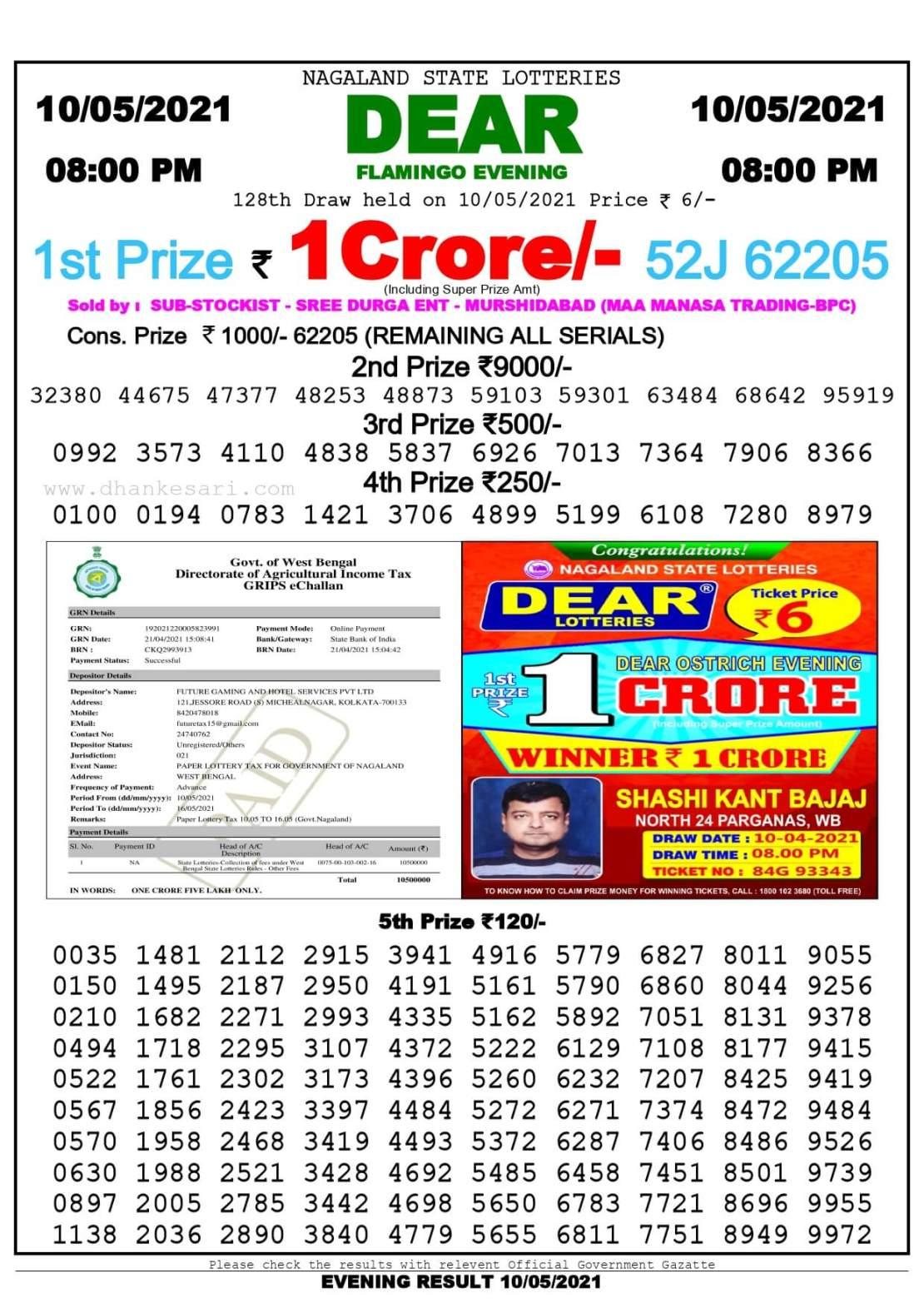 Dhankesari Lottery Sambad Result Today 8:00 PM 10.5.2021