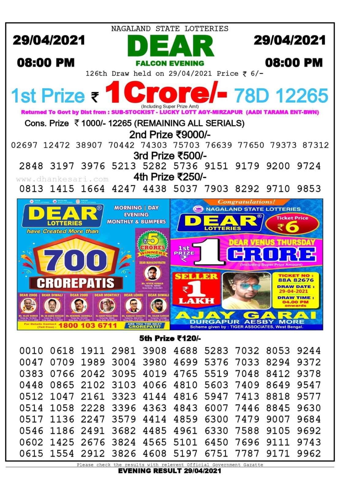 Dhankesari Lottery Sambad Result Today 8:00 PM 29.4.2021