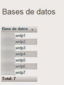 Errores Comunes WordPress