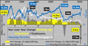 Le récit de l'inflation dans un contexte de dépopulation