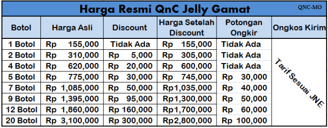 Obat Diabetes QnC Jelly Gamat