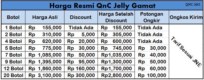 Obat Diabetes QnC Jelly Gamat