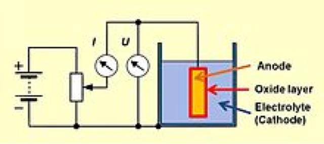NatureHacker Products: How Do Tantalum Capacitors Work