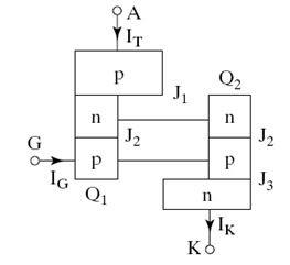 two transistor model of SCR