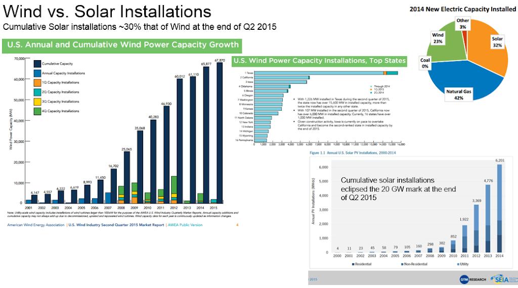 solar-infographics