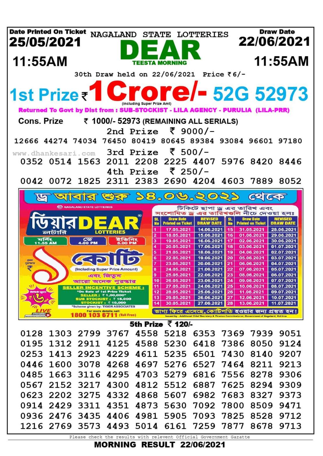 Nagaland State Lottery Result Today 11:55 AM 22.6.2021
