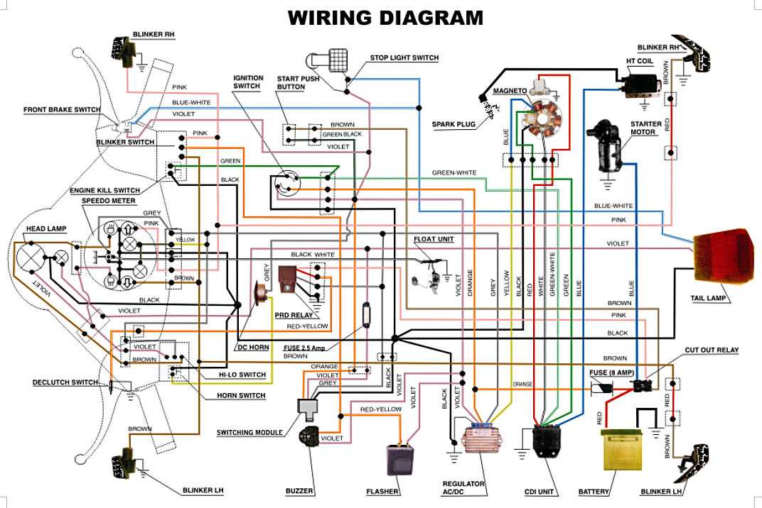 Wiring diagram stella wiring harness performance scooter tuning car modern lambretta wiring diagram inspiration electrical diagram rh itseo info asfbconference2016 Images