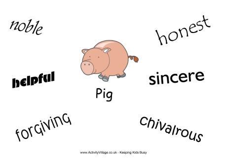 pig_characteristics