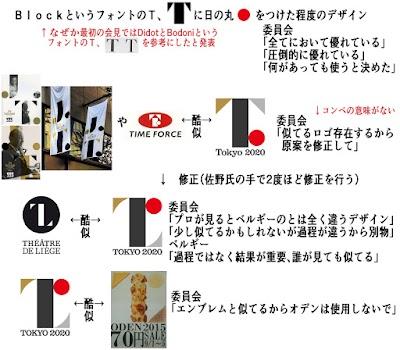 佐野研二郎、原案もパクリ・盗作が発覚