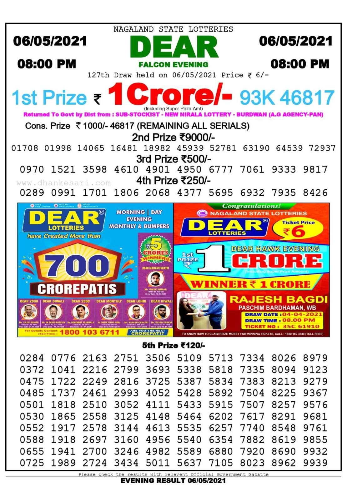 Dhankesari Lottery Sambad Result Today 8:00 PM 6.5.2021