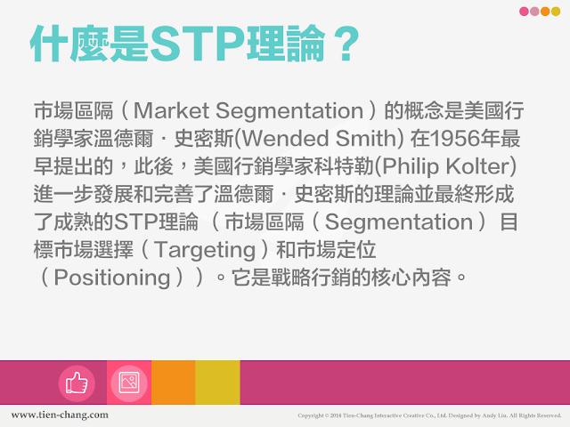 什麼是STP理論?