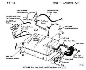 Going back to a mechanical fuel pump  Page 2  JeepForum