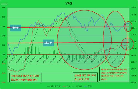 2013-12-27 VPCI