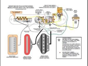 The Guitar Refinishing and Restoration Forum :: View topic  Weird wiring idea (UPDATE update