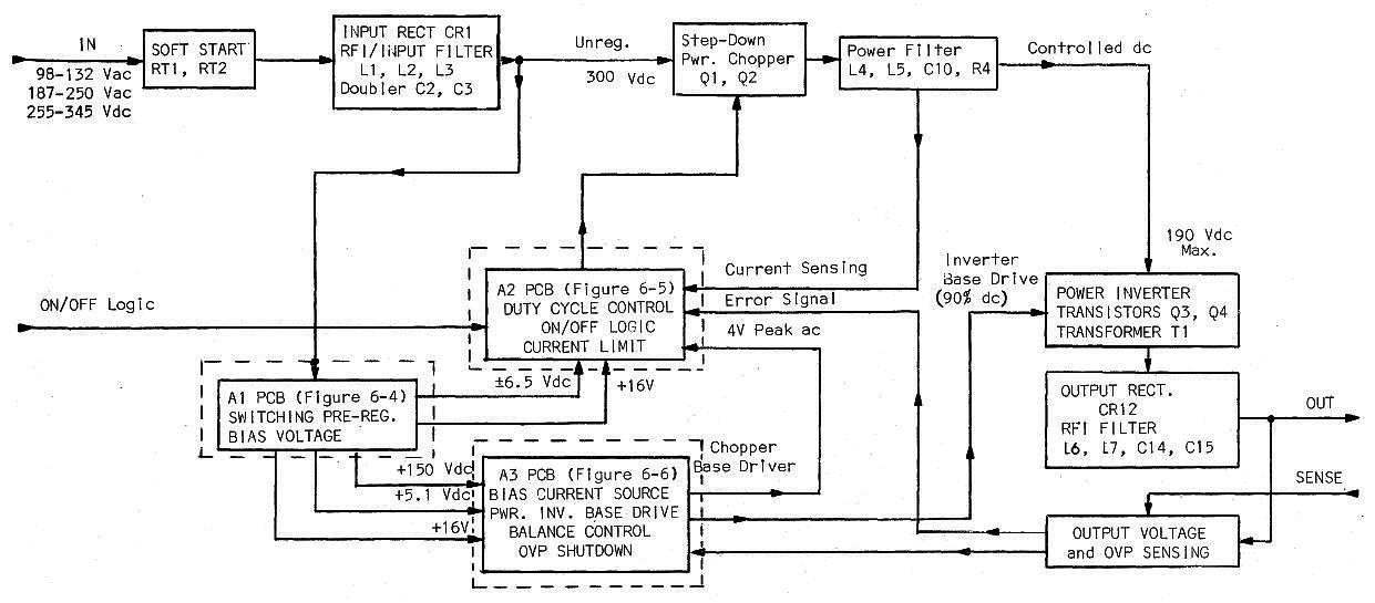 Restoring Y Combinator's Xerox Alto, Day 1: Power Supplies