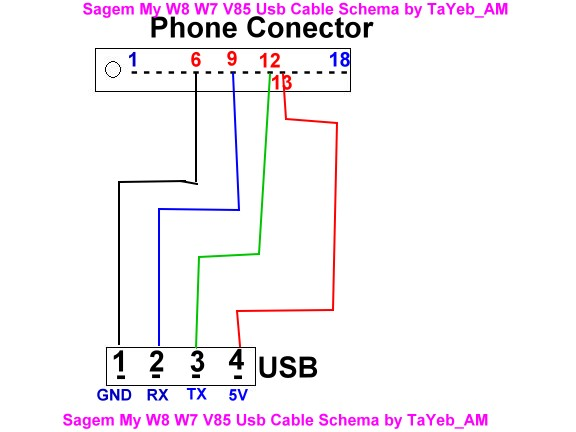 Nokia 1600 Usb Cable Pinout