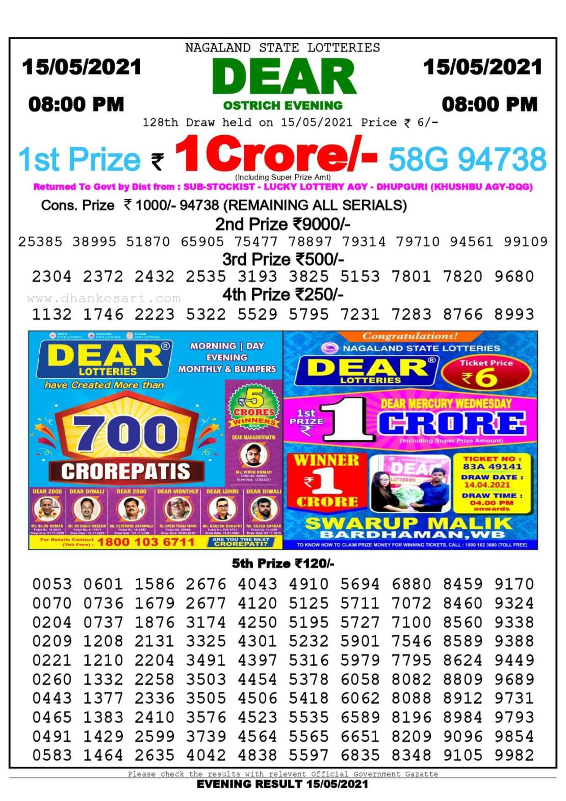 Dhankesari Lottery Sambad Result Today 8:00 PM 15.5.2021