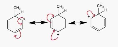 Friedel Craft Alkylation, crackchemistry,
