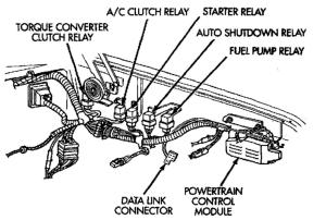 1993 Ramcharger no start  Dodge Ram, Ramcharger, Cummins
