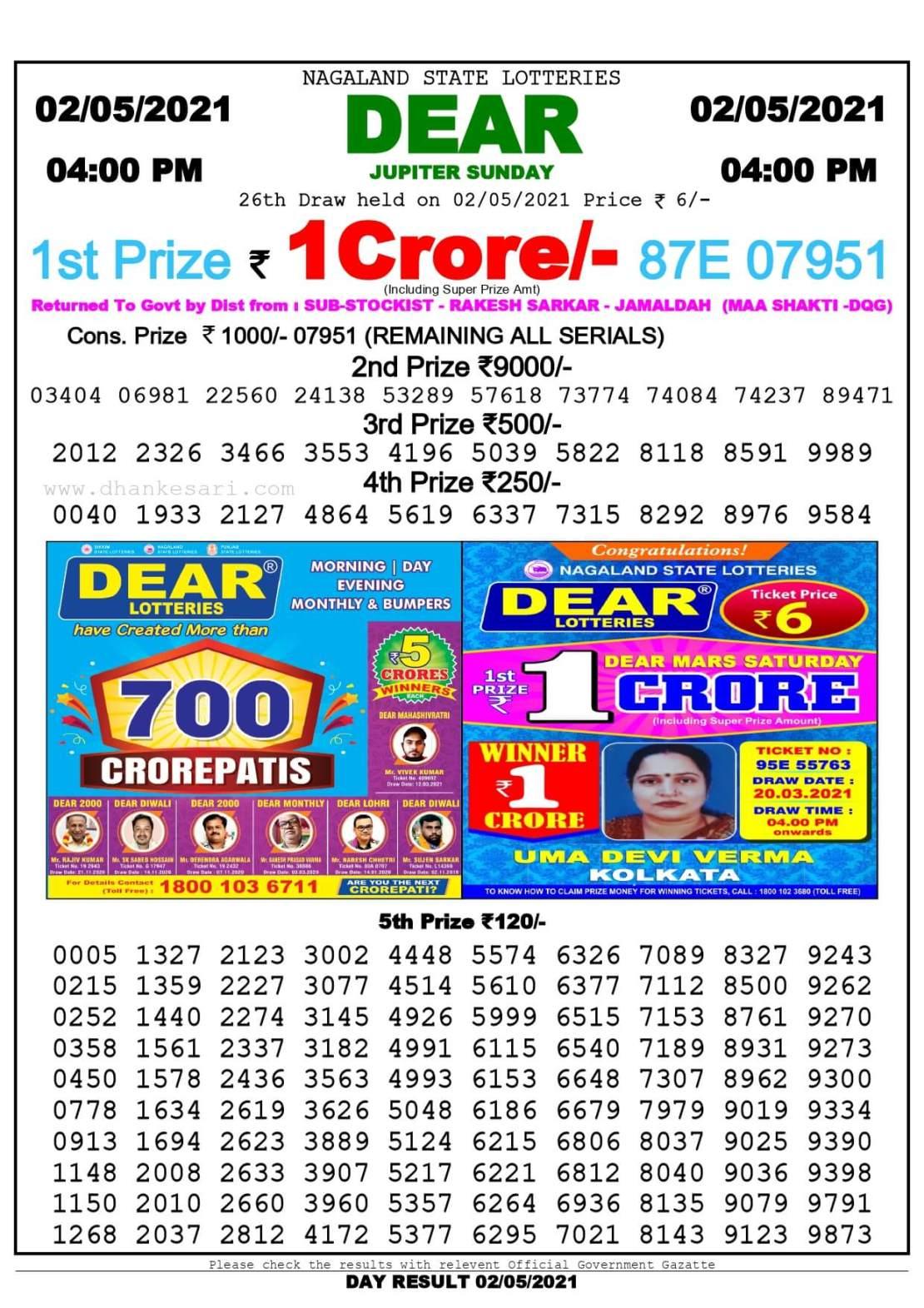 Dhankesari Lottery Sambad Result Today 4:00 PM 2.5.2021