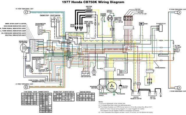 Honda Cb750 Coil Wiring - Wiring Diagrams Folder on cl72 wiring diagram, cb750k wiring diagram, cb175 wiring diagram, cb350f wiring diagram, motorcycle wiring diagram, cb1100 wiring diagram, ct90 wiring diagram, ct70 wiring diagram, cmx250c wiring diagram, crf230l wiring diagram, cb160 wiring diagram, honda wiring diagram, gl1200 wiring diagram, cb700sc wiring diagram, cb400t wiring diagram, cb360 wiring diagram, c70 wiring diagram, cb50 wiring diagram, crf250r wiring diagram, cb550 wiring diagram,