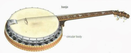 traditionelle musikinstrumenter Banjo